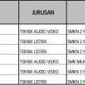 Pengumuman Hasil Tes PT. Jaya Kencana