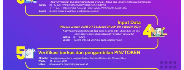 PROSES PENDAFTARAN PPDB ONLINE (SMA & SMK Negeri Tahun 2021)